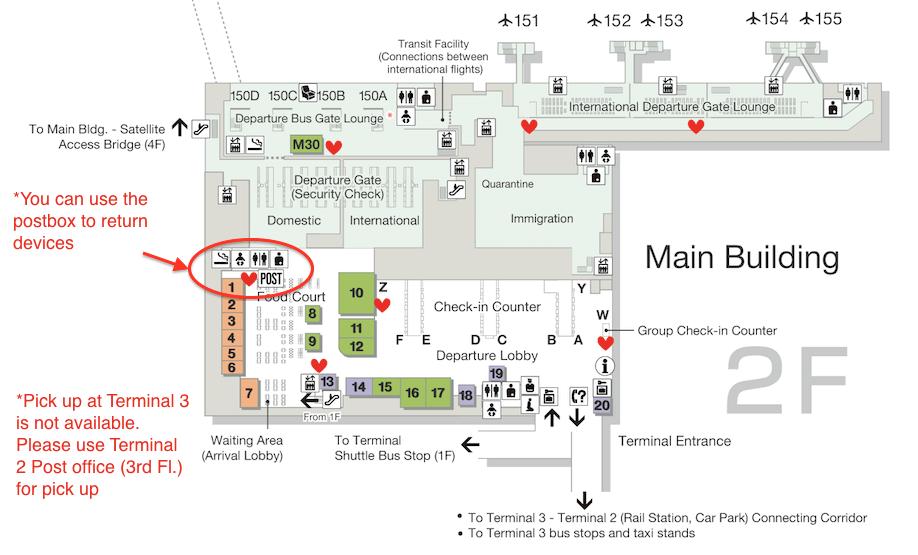 Narita Airport T3 Mailbox